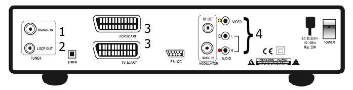 Rf modulátor csatlakoztatási utasítások